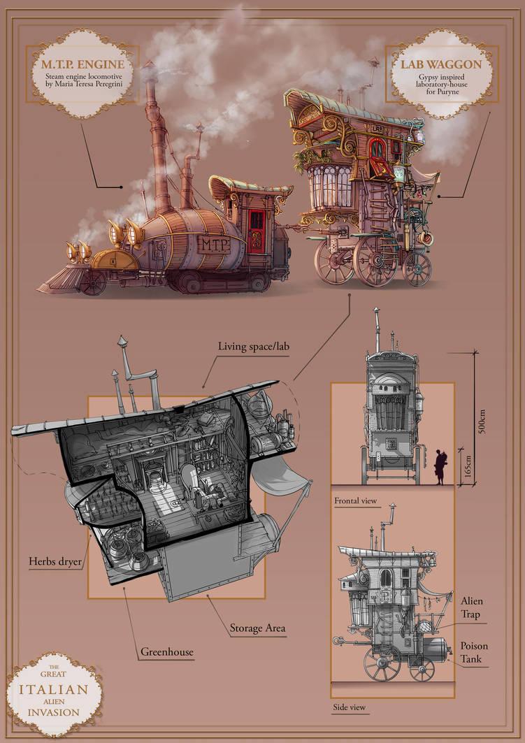 Steampunk Portfolio 4/6 by AkiTheBonez