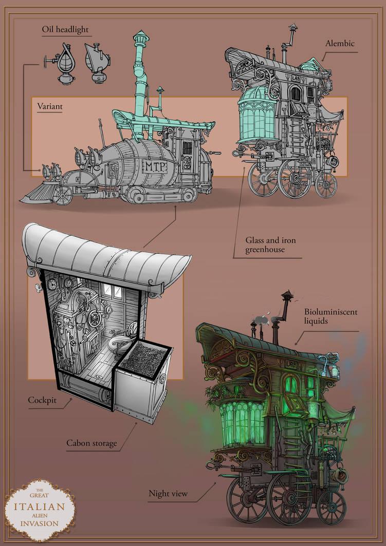 Steampunk Portfolio 5/6 by AkiTheBonez