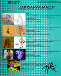 Commission Sheet 2 by SoveReignComics