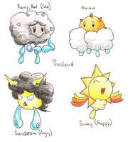Fake Pokemon- Sucloud by tk36477