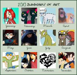 2010 Summary of Arts by Tsukichu
