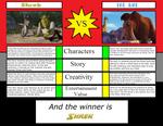 Shrek Vs. Ice Age by JayZeeTee16