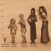 Unseelie Races by Si1verange1
