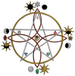 Pagan Symbols by Leathurkatt-TFTiggy