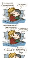 Thor/Loki Week - Day 4: Platonic Relationship by caycowa