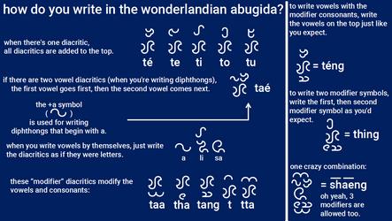 How to write in the Wonderlandian Abugida by perrylegocity60134