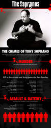 The Crimes Of Tony Soprano by InstantCheckmate