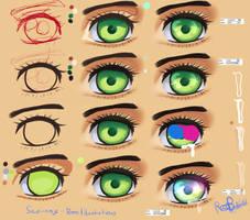 Step by Step Manga Eye Tut by Saviroosje
