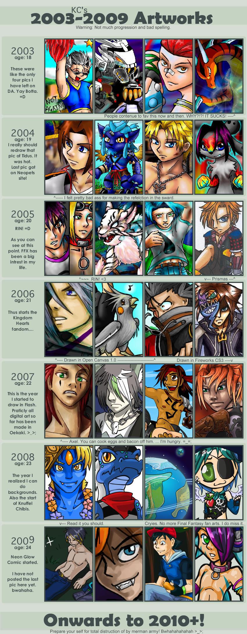 KC Art from 03 to 09 by AlkseeyaKC