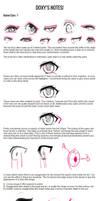 Eyeball Notes 2 by mldoxy