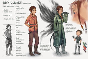 Rio Aarake Reference Sheet by HareSoup