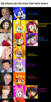 My Choices for the Sonic Cast Voice Actors by FrostTheHobidon