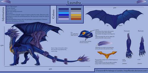 Character Sheet: Leundra by Leundra