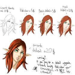 Detail chart by aLittleGlowstick
