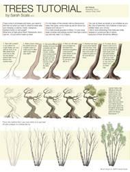 Trees Tutorial by SarahScala
