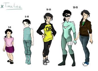 X Timeline by Artie-Krap