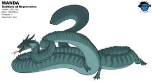 Kaiju Revolution: MANDA by Transapient