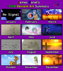 Art Summary of 2018 (meme) by JamesKaret