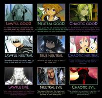 Fullmetal Kingdom: Good, Neutral and Evil by 4xEyes1987