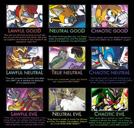 Sonic The Hedgehog: Good, Neutral and Evil by 4xEyes1987