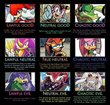 Knuckles The Echidna: Good, Neutral and Evil by 4xEyes1987
