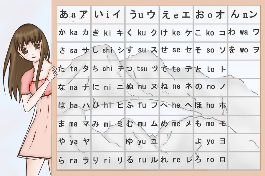 Fruits Basket Kana Chart by Amarisl