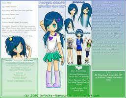OC Reference Sheet Meme: Mirai by infinite-flavour