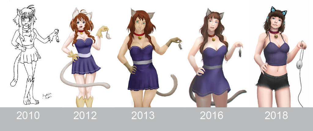 Cat Girl Developement by JankaLo
