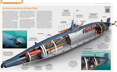 Submarino Isaac Peral by japa2