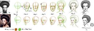 Tutorial Face, step by step by OoAnne-KakaoO