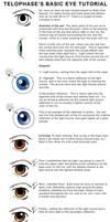 Basic Eye Coloring Tutorial by telophase