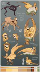 Kukuts character sheet by Liktar