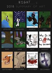 My Art Summary of 2018 by XxLunaxCrystalxX