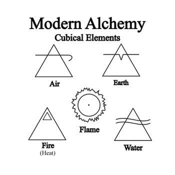 Four Basic Elements, Modern by Notshurly