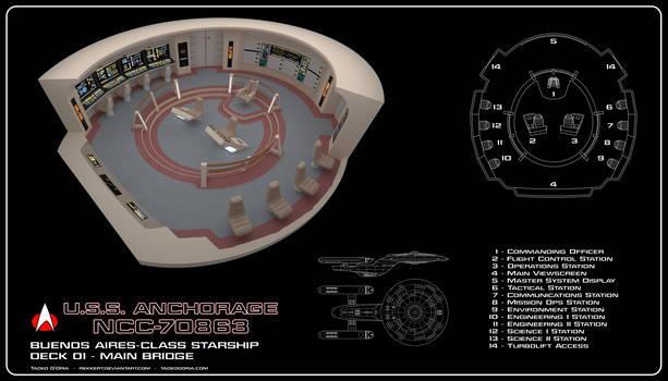 USS Anchorage Bridge Cutaway by Rekkert