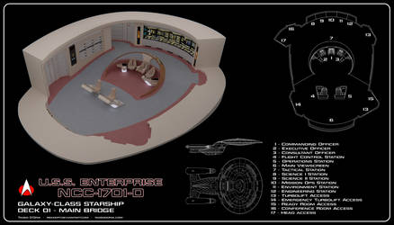 USS Enterprise-D Bridge - Season 7 Version Cutaway by Rekkert