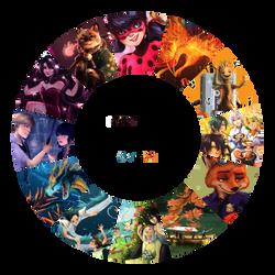 Colour Wheel Meme by ZLynn