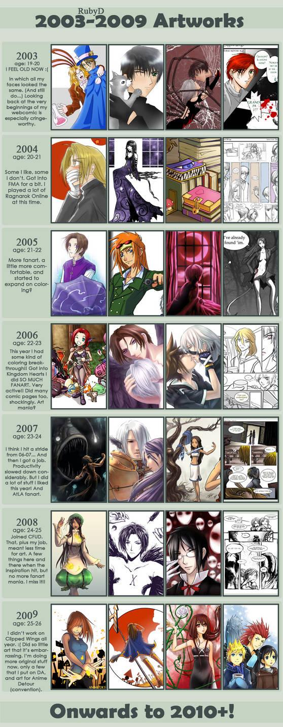 Art Improvement Meme 2003-2009 by rubyd
