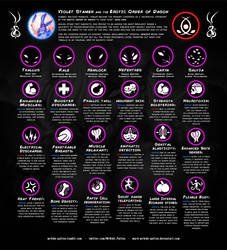 Violets Power Set by Mark-MrHiDE-Patten