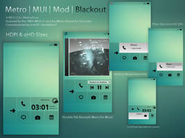 MetroMUIMod Blackout MIUI LS by melissapugs