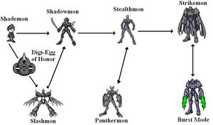 Digimon Zone OC: Shademon by Randoman92