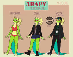 .:Reference:. ARAPY  2018 version 2 by Kabolki