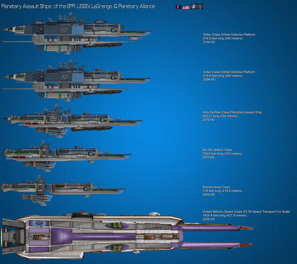 USSN EFR LaGrange Carriers by Kodai-Okuda