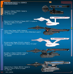 Federation Cruiser comparison by Kodai-Okuda