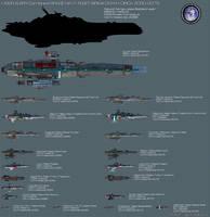 Earth Federal Republic Ship comparison Chart Impro by Kodai-Okuda