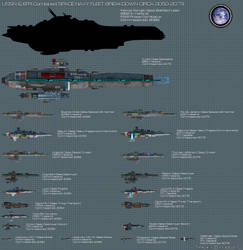 Earth Federal Republic Ship comparison Chart Impro by Kodai-Okuda