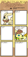 Pmd Travel Meme *with team Mi and team elefire's by akarifan25