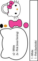Hello Kitty bag by Mokulen22