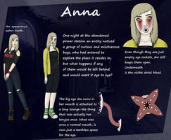 Creepypasta Reference: Anna by ImaginemonsterVi