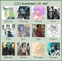 2010 Summary of Art by Antihelios